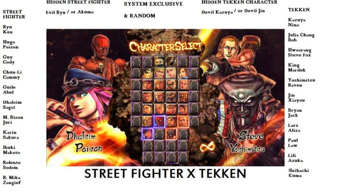 Street Fighter X Tekken Character List Leaked Saint Ism Gaming Gunpla Digital Art